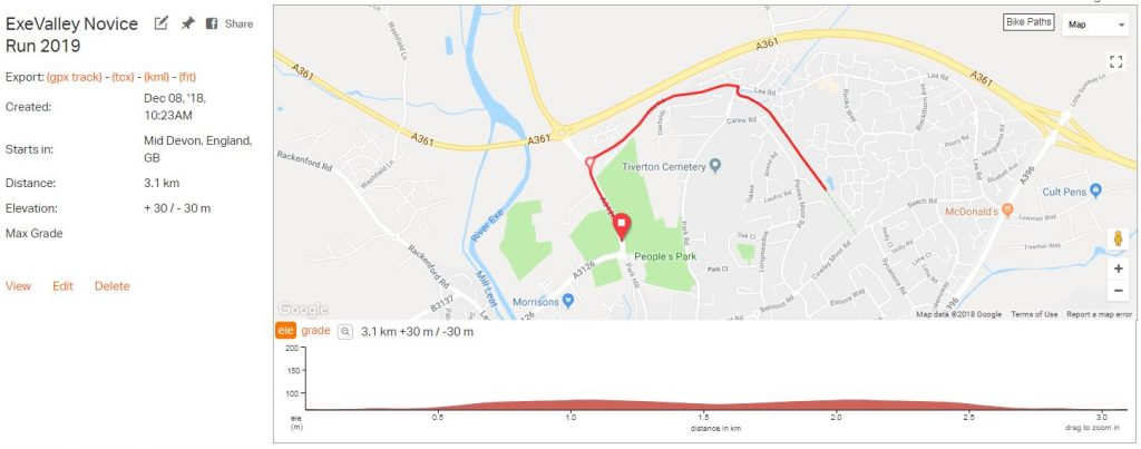 Exe Valley novice run course map