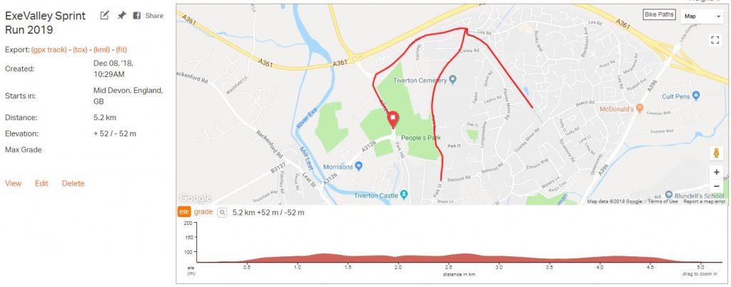 Exe Valley sprint run course map